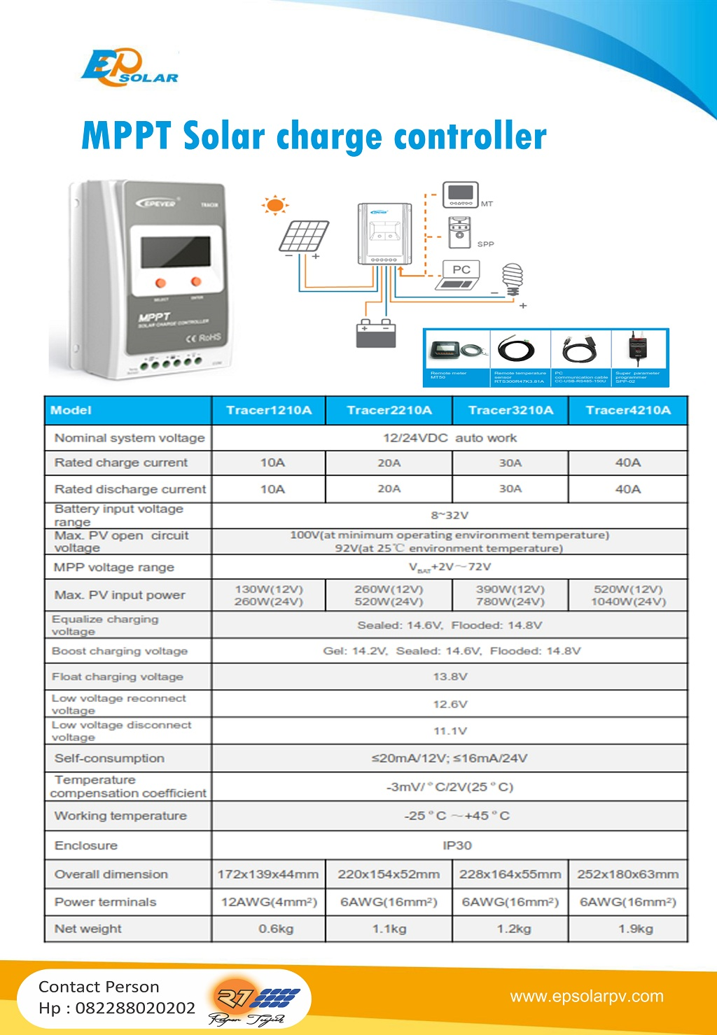 Solar Charge Controller Tracer A-Series